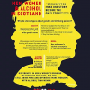 Men, Women and Alcohol: Infographics and Research by Glasgow Caledonian University, University of Stirling and SHAAP